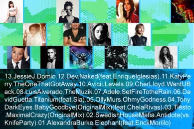 topenero2012music
