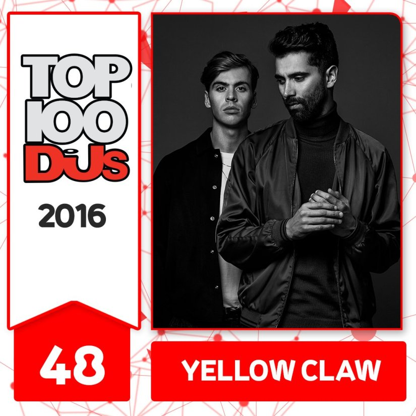 yellowclawtop100djs